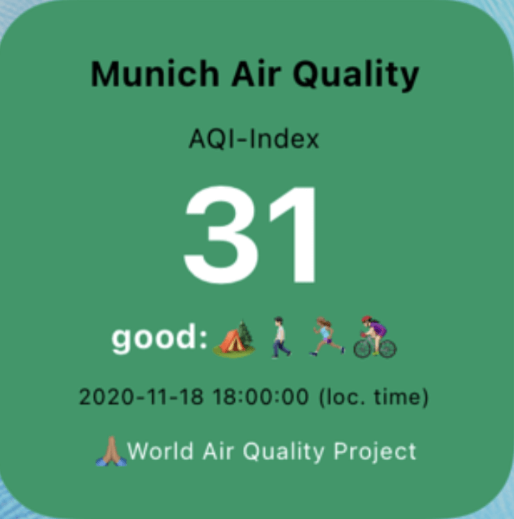 Air Quality (Fixed Location)